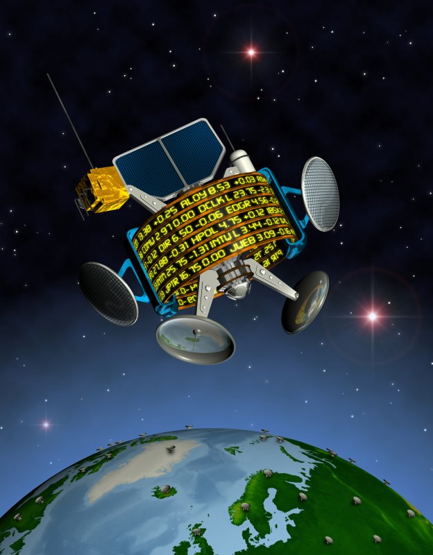 Global Market Satellite