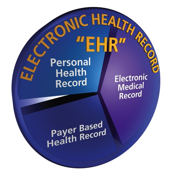 C3 EHR Chart