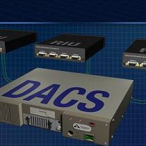 DACS and RIU